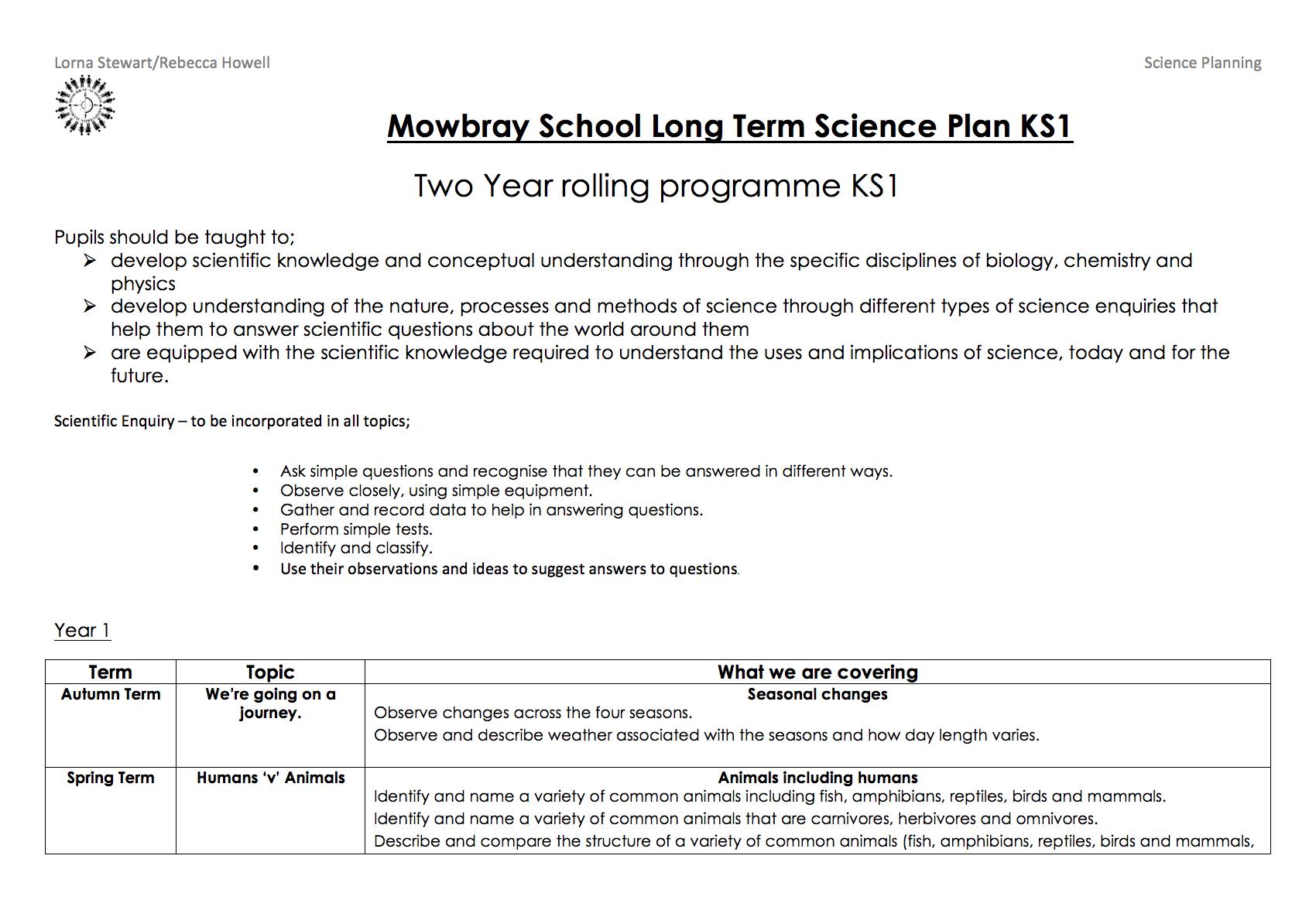 P Science LTP 1516 - Mowbray School